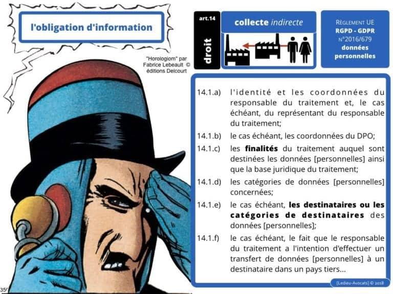235-RGPD-GDPR-e-Privacy-SYNTHESE-audit-contrat-Constellation-Avocats-©Ledieu-Avocats.350-1024x768