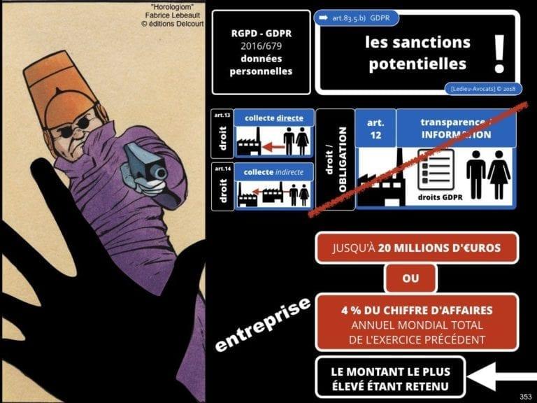 235-RGPD-GDPR-e-Privacy-SYNTHESE-audit-contrat-Constellation-Avocats-©Ledieu-Avocats.353-1024x768