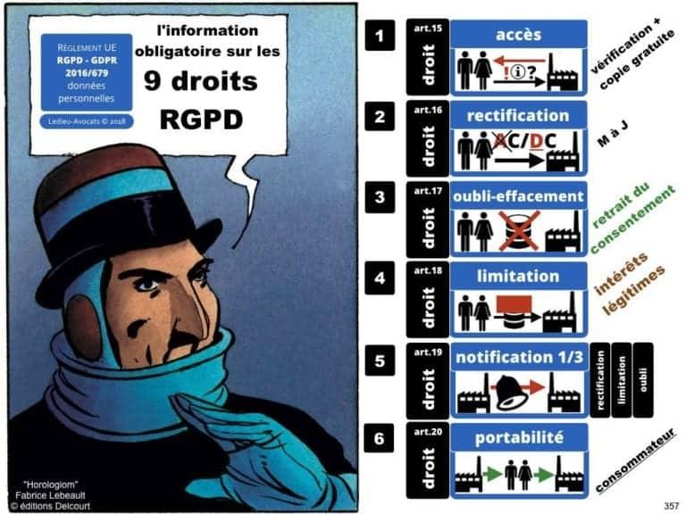 235-RGPD-GDPR-e-Privacy-SYNTHESE-audit-contrat-Constellation-Avocats-©Ledieu-Avocats.357-1024x768