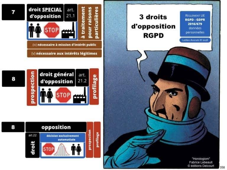 235-RGPD-GDPR-e-Privacy-SYNTHESE-audit-contrat-Constellation-Avocats-©Ledieu-Avocats.358-1024x768