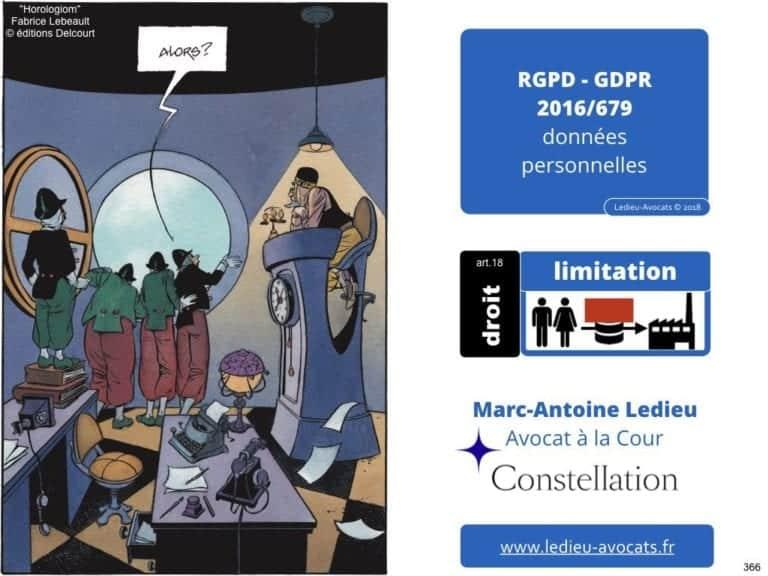 235-RGPD-GDPR-e-Privacy-SYNTHESE-audit-contrat-Constellation-Avocats-©Ledieu-Avocats.366-1024x768