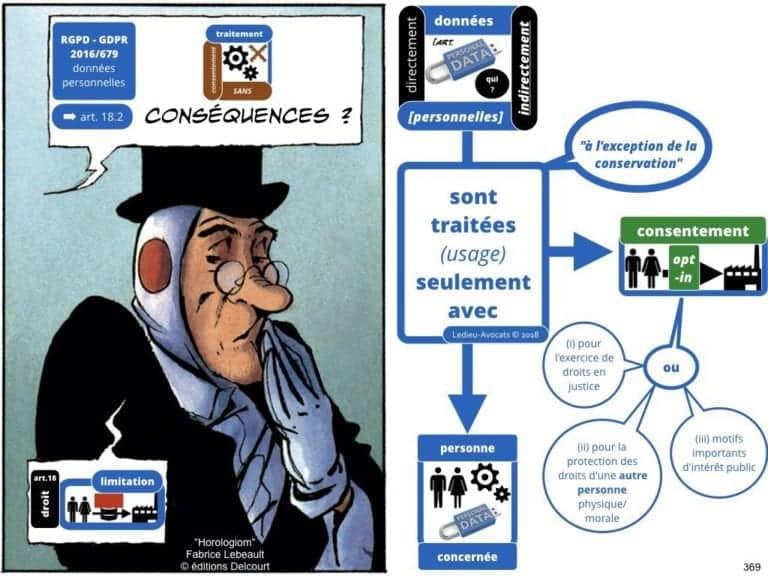 235-RGPD-GDPR-e-Privacy-SYNTHESE-audit-contrat-Constellation-Avocats-©Ledieu-Avocats.369-1024x768