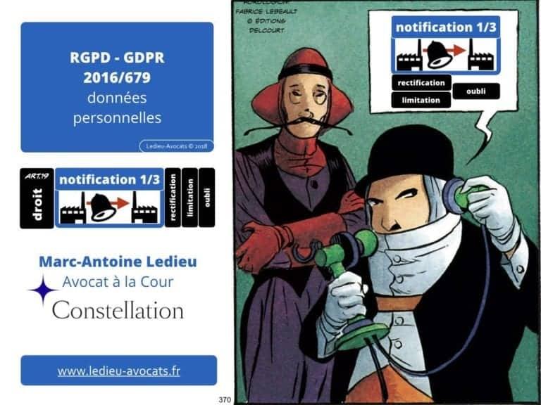 235-RGPD-GDPR-e-Privacy-SYNTHESE-audit-contrat-Constellation-Avocats-©Ledieu-Avocats.370-1024x768