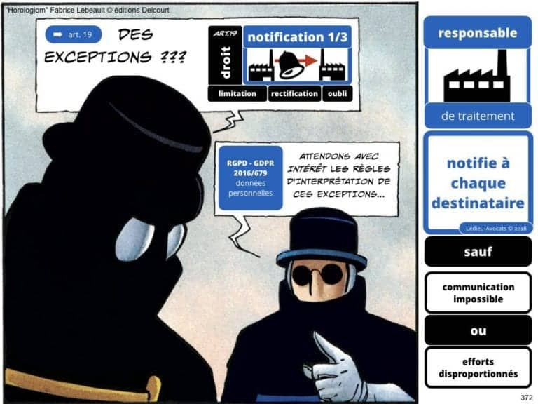 235-RGPD-GDPR-e-Privacy-SYNTHESE-audit-contrat-Constellation-Avocats-©Ledieu-Avocats.372-1024x768