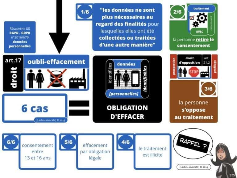 235-RGPD-GDPR-e-Privacy-SYNTHESE-audit-contrat-Constellation-Avocats-©Ledieu-Avocats.375-1024x768