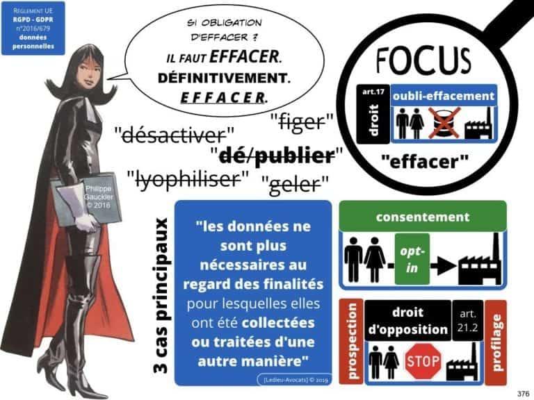 235-RGPD-GDPR-e-Privacy-SYNTHESE-audit-contrat-Constellation-Avocats-©Ledieu-Avocats.376-1024x768