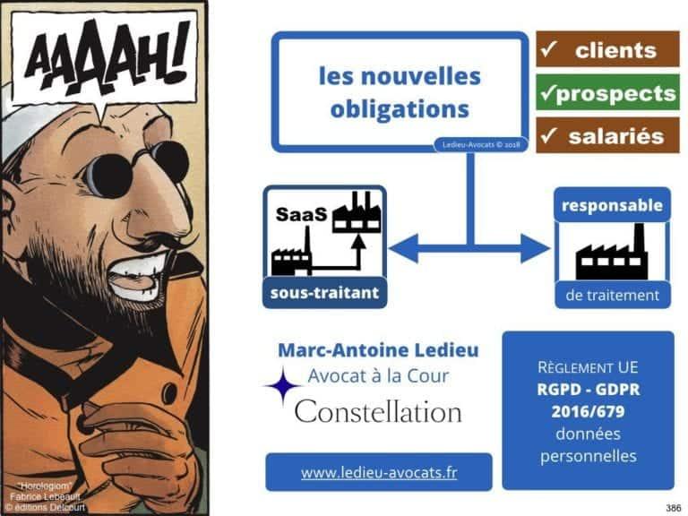 235-RGPD-GDPR-e-Privacy-SYNTHESE-audit-contrat-Constellation-Avocats-©Ledieu-Avocats.386-1024x768