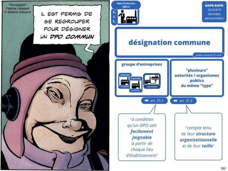 235-RGPD-GDPR-e-Privacy-SYNTHESE-audit-contrat-Constellation-Avocats-©Ledieu-Avocats.392-1024x768