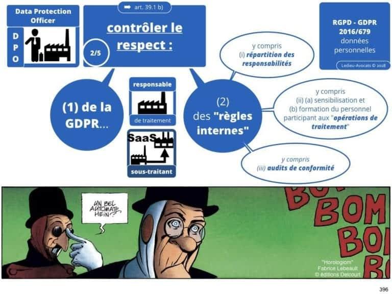 235-RGPD-GDPR-e-Privacy-SYNTHESE-audit-contrat-Constellation-Avocats-©Ledieu-Avocats.396-1024x768
