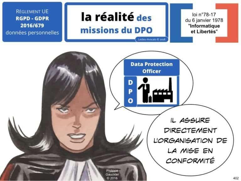 235-RGPD-GDPR-e-Privacy-SYNTHESE-audit-contrat-Constellation-Avocats-©Ledieu-Avocats.402-1024x768
