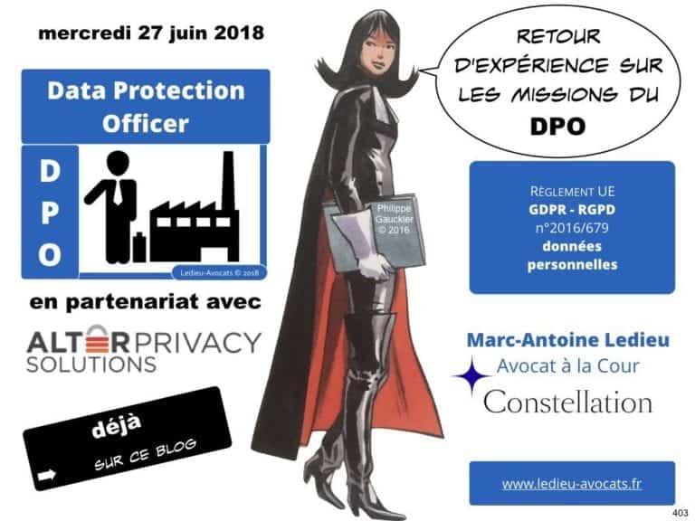 235-RGPD-GDPR-e-Privacy-SYNTHESE-audit-contrat-Constellation-Avocats-©Ledieu-Avocats.403-1024x768