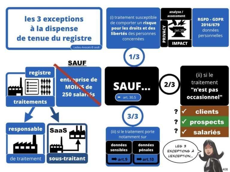 235-RGPD-GDPR-e-Privacy-SYNTHESE-audit-contrat-Constellation-Avocats-©Ledieu-Avocats.408-1024x768