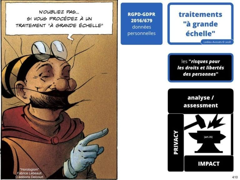 235-RGPD-GDPR-e-Privacy-SYNTHESE-audit-contrat-Constellation-Avocats-©Ledieu-Avocats.410-1024x768