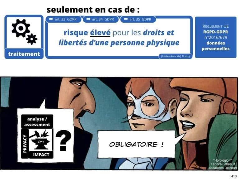 235-RGPD-GDPR-e-Privacy-SYNTHESE-audit-contrat-Constellation-Avocats-©Ledieu-Avocats.413-1024x768