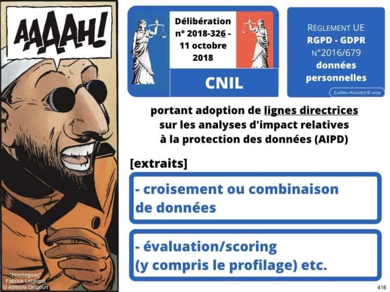 235-RGPD-GDPR-e-Privacy-SYNTHESE-audit-contrat-Constellation-Avocats-©Ledieu-Avocats.416-1024x768