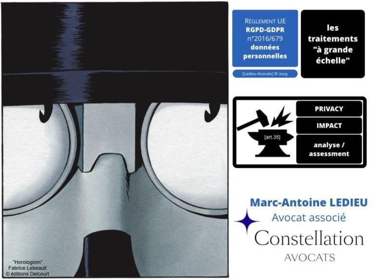 235-RGPD-GDPR-e-Privacy-SYNTHESE-audit-contrat-Constellation-Avocats-©Ledieu-Avocats.419-1024x768