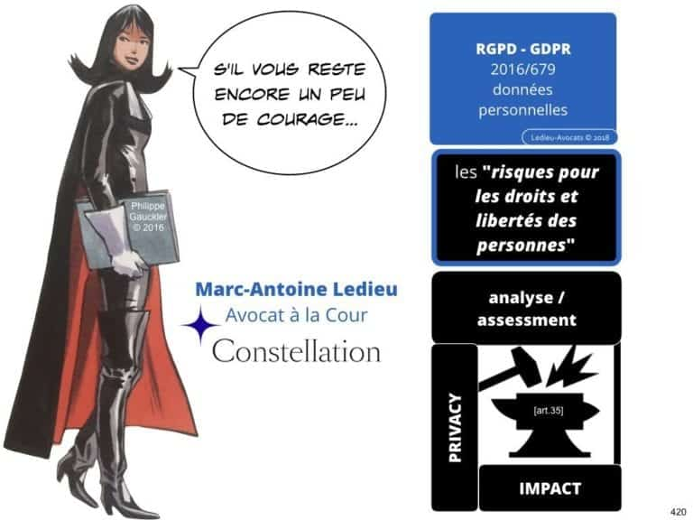 235-RGPD-GDPR-e-Privacy-SYNTHESE-audit-contrat-Constellation-Avocats-©Ledieu-Avocats.420-1024x768