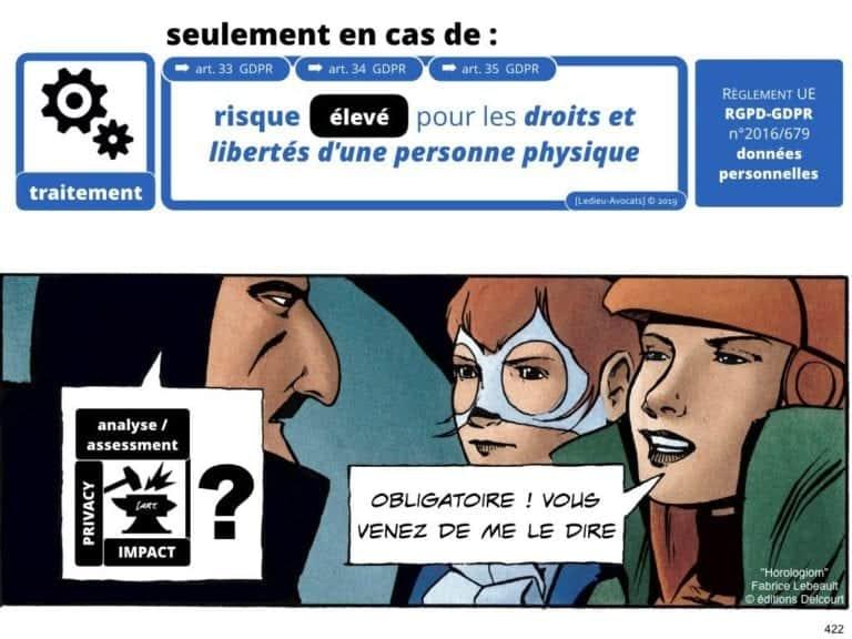 235-RGPD-GDPR-e-Privacy-SYNTHESE-audit-contrat-Constellation-Avocats-©Ledieu-Avocats.422-1024x768