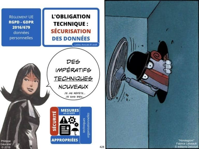 235-RGPD-GDPR-e-Privacy-SYNTHESE-audit-contrat-Constellation-Avocats-©Ledieu-Avocats.428-1024x768