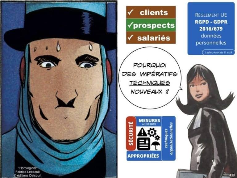235-RGPD-GDPR-e-Privacy-SYNTHESE-audit-contrat-Constellation-Avocats-©Ledieu-Avocats.430-1024x768
