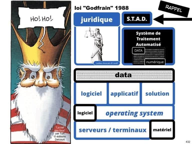 235-RGPD-GDPR-e-Privacy-SYNTHESE-audit-contrat-Constellation-Avocats-©Ledieu-Avocats.432-1024x768