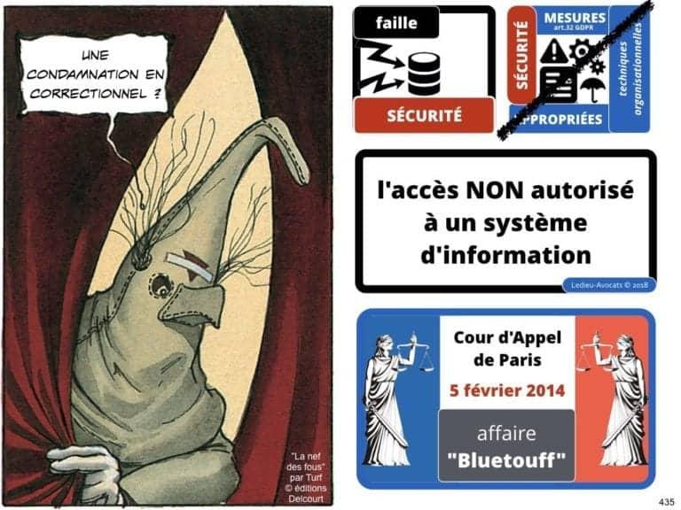 235-RGPD-GDPR-e-Privacy-SYNTHESE-audit-contrat-Constellation-Avocats-©Ledieu-Avocats.435-1024x768
