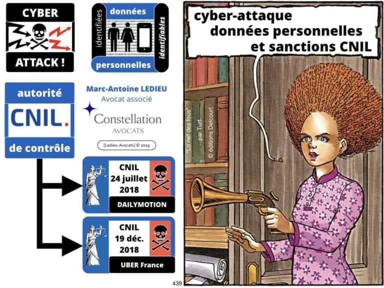 235-RGPD-GDPR-e-Privacy-SYNTHESE-audit-contrat-Constellation-Avocats-©Ledieu-Avocats.439-1024x768