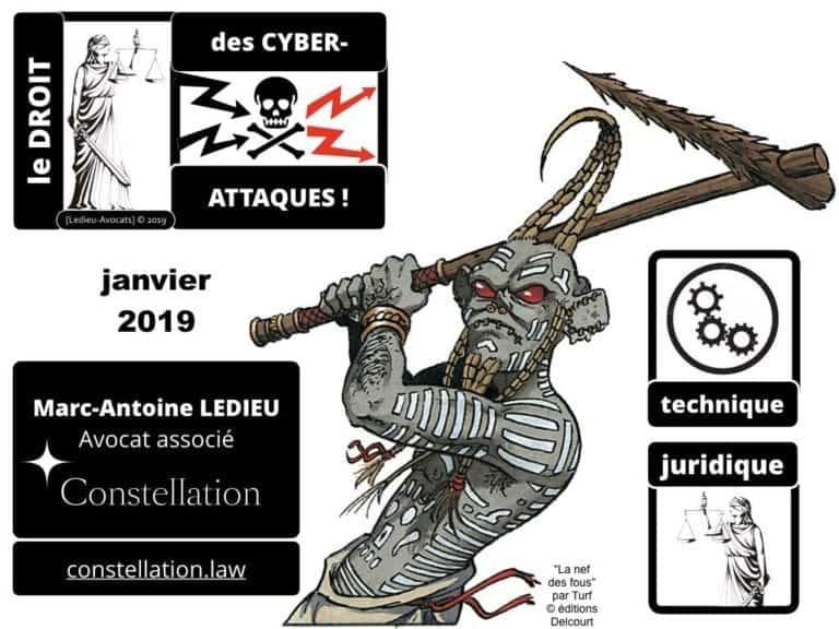 235-RGPD-GDPR-e-Privacy-SYNTHESE-audit-contrat-Constellation-Avocats-©Ledieu-Avocats.441-1024x768