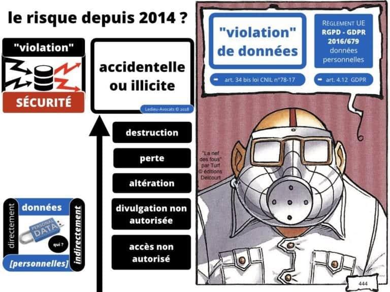 235-RGPD-GDPR-e-Privacy-SYNTHESE-audit-contrat-Constellation-Avocats-©Ledieu-Avocats.444-1024x768