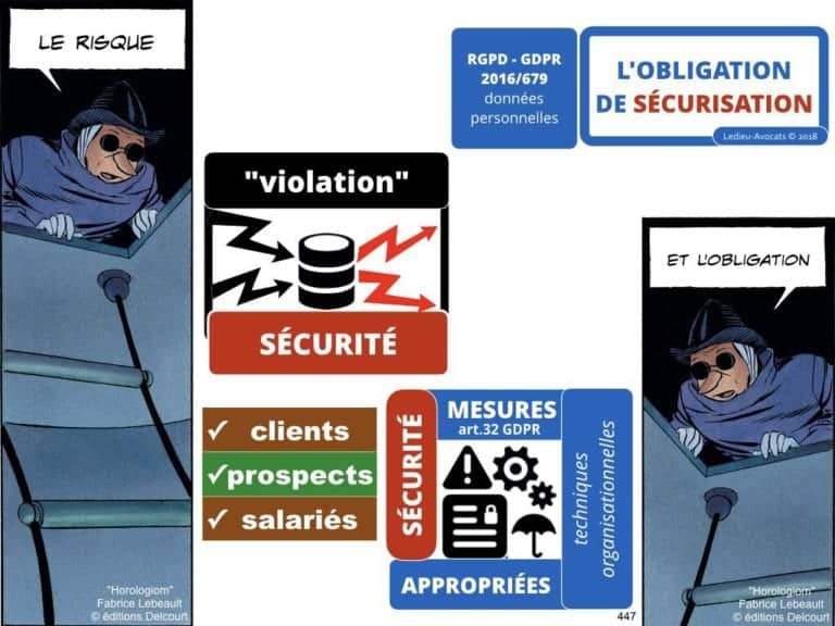 235-RGPD-GDPR-e-Privacy-SYNTHESE-audit-contrat-Constellation-Avocats-©Ledieu-Avocats.447-1024x768