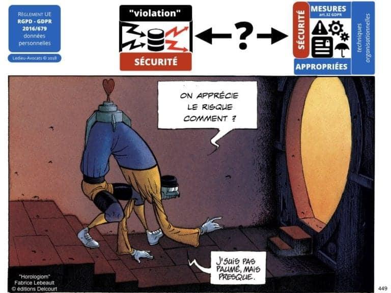 235-RGPD-GDPR-e-Privacy-SYNTHESE-audit-contrat-Constellation-Avocats-©Ledieu-Avocats.449-1024x768
