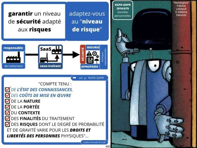 235-RGPD-GDPR-e-Privacy-SYNTHESE-audit-contrat-Constellation-Avocats-©Ledieu-Avocats.450-1024x768