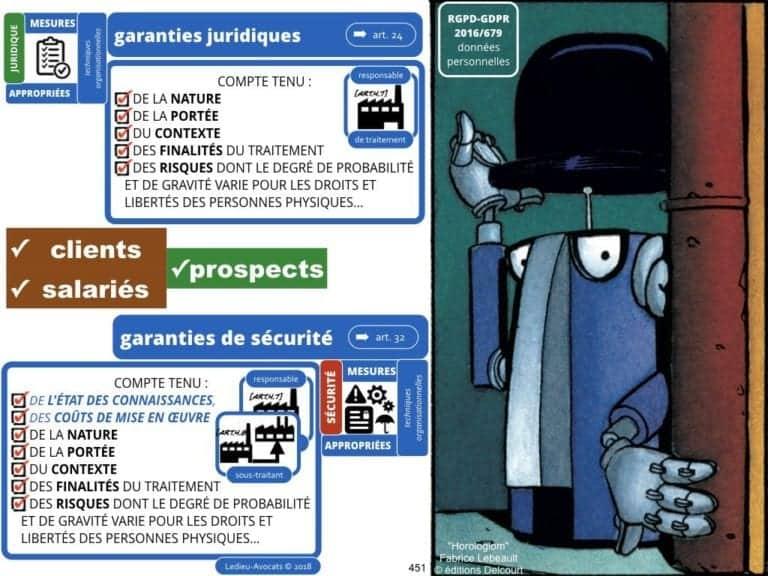 235-RGPD-GDPR-e-Privacy-SYNTHESE-audit-contrat-Constellation-Avocats-©Ledieu-Avocats.451-1024x768
