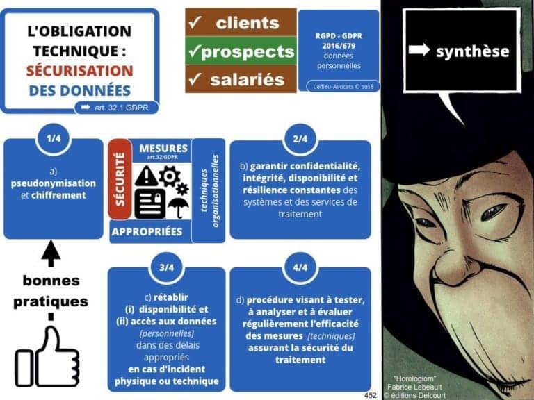235-RGPD-GDPR-e-Privacy-SYNTHESE-audit-contrat-Constellation-Avocats-©Ledieu-Avocats.452-1024x768