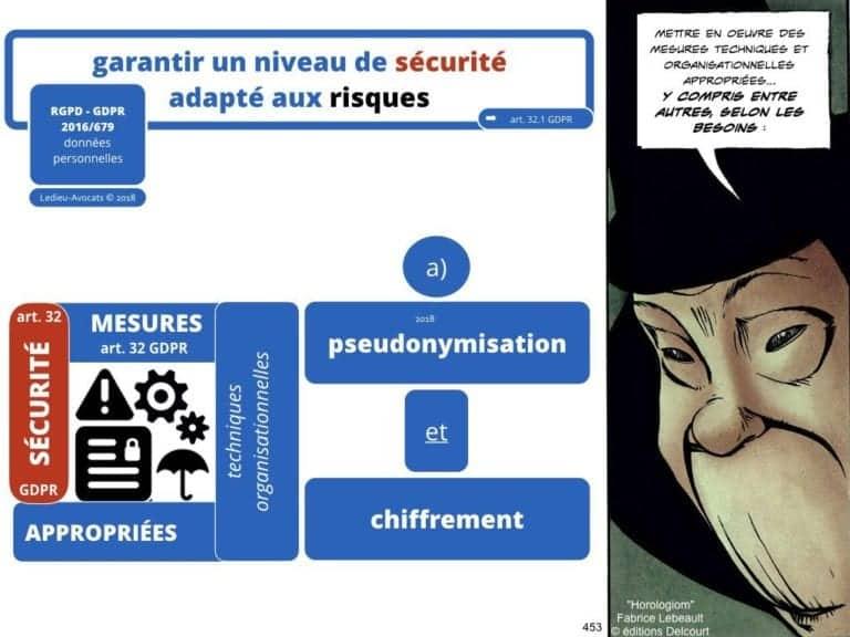 235-RGPD-GDPR-e-Privacy-SYNTHESE-audit-contrat-Constellation-Avocats-©Ledieu-Avocats.453-1024x768