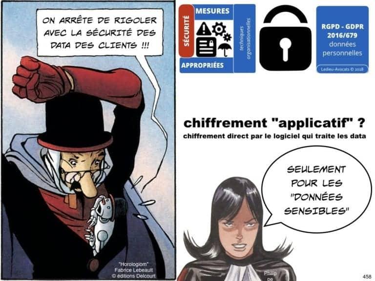 235-RGPD-GDPR-e-Privacy-SYNTHESE-audit-contrat-Constellation-Avocats-©Ledieu-Avocats.458-1024x768