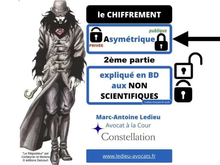 235-RGPD-GDPR-e-Privacy-SYNTHESE-audit-contrat-Constellation-Avocats-©Ledieu-Avocats.460-1024x768