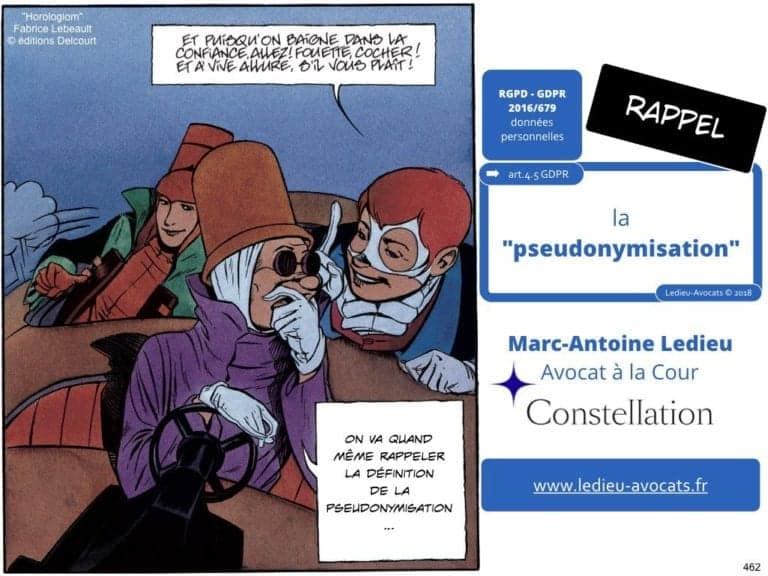235-RGPD-GDPR-e-Privacy-SYNTHESE-audit-contrat-Constellation-Avocats-©Ledieu-Avocats.462-1024x768