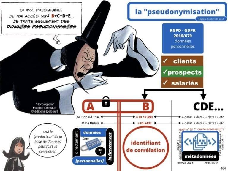235-RGPD-GDPR-e-Privacy-SYNTHESE-audit-contrat-Constellation-Avocats-©Ledieu-Avocats.464-1024x768
