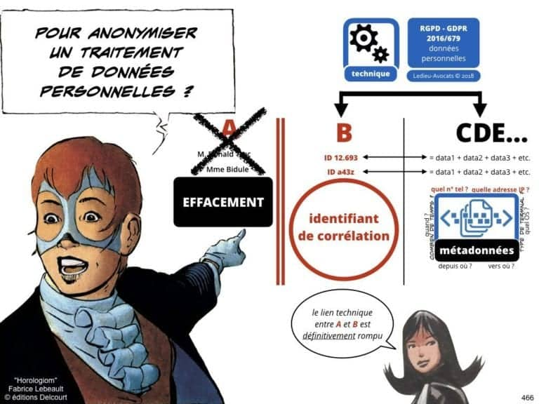 235-RGPD-GDPR-e-Privacy-SYNTHESE-audit-contrat-Constellation-Avocats-©Ledieu-Avocats.466-1024x768