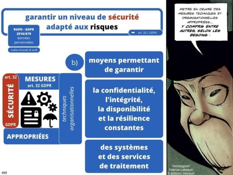 235-RGPD-GDPR-e-Privacy-SYNTHESE-audit-contrat-Constellation-Avocats-©Ledieu-Avocats.469-1024x768