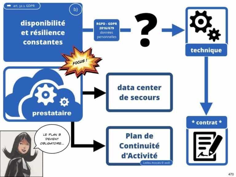 235-RGPD-GDPR-e-Privacy-SYNTHESE-audit-contrat-Constellation-Avocats-©Ledieu-Avocats.470-1024x768