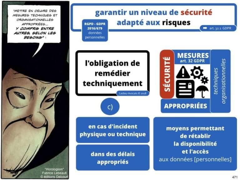 235-RGPD-GDPR-e-Privacy-SYNTHESE-audit-contrat-Constellation-Avocats-©Ledieu-Avocats.471-1024x768
