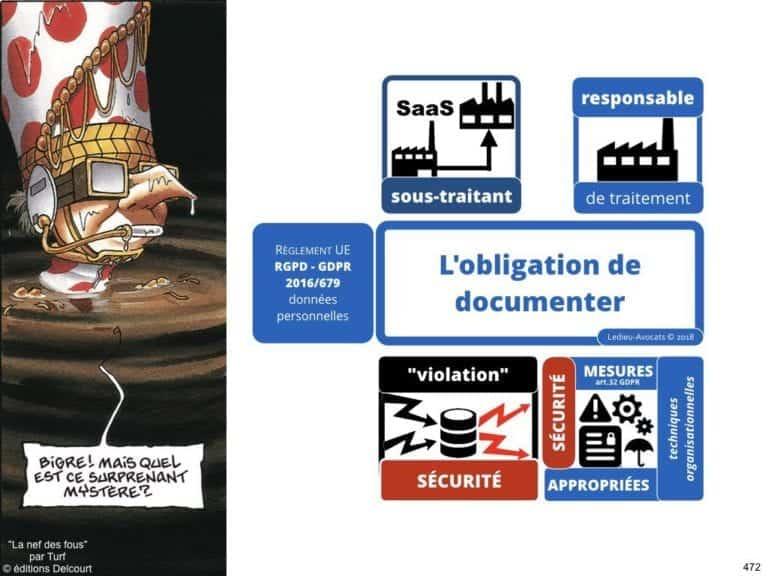 235-RGPD-GDPR-e-Privacy-SYNTHESE-audit-contrat-Constellation-Avocats-©Ledieu-Avocats.472-1024x768