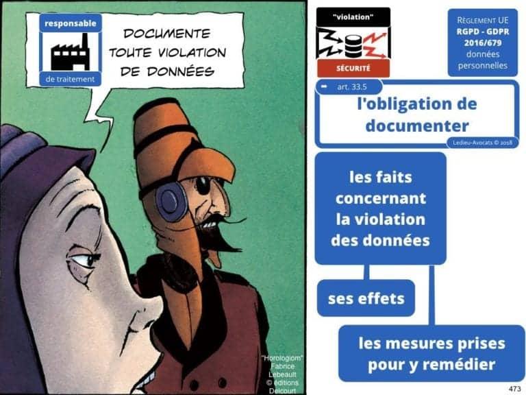 235-RGPD-GDPR-e-Privacy-SYNTHESE-audit-contrat-Constellation-Avocats-©Ledieu-Avocats.473-1024x768
