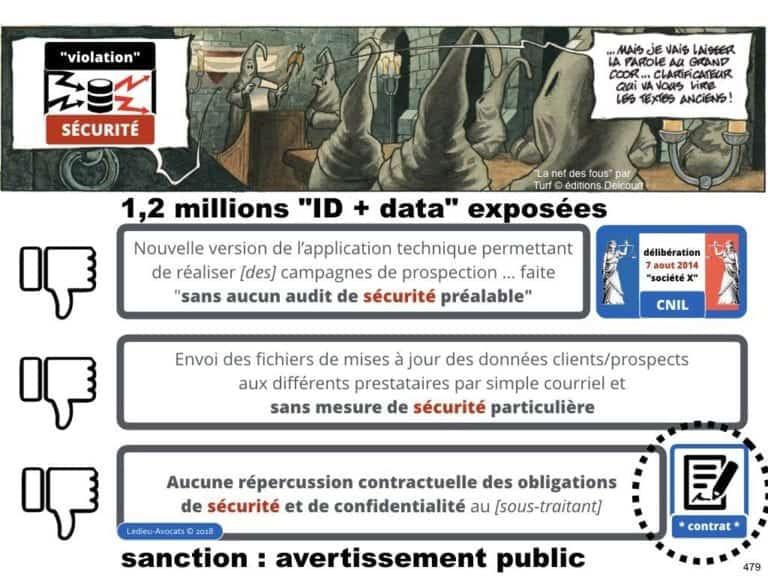 235-RGPD-GDPR-e-Privacy-SYNTHESE-audit-contrat-Constellation-Avocats-©Ledieu-Avocats.479-1024x768
