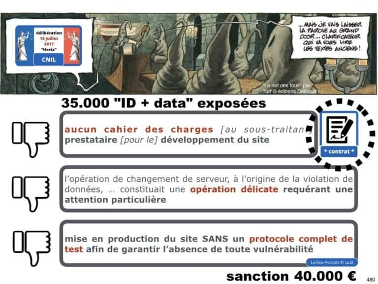 235-RGPD-GDPR-e-Privacy-SYNTHESE-audit-contrat-Constellation-Avocats-©Ledieu-Avocats.480-1024x768