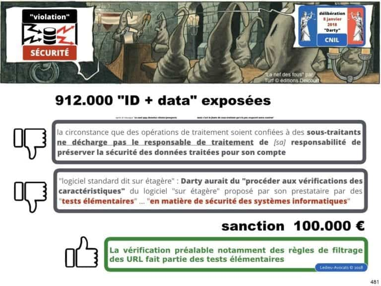 235-RGPD-GDPR-e-Privacy-SYNTHESE-audit-contrat-Constellation-Avocats-©Ledieu-Avocats.481-1024x768