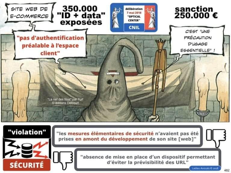 235-RGPD-GDPR-e-Privacy-SYNTHESE-audit-contrat-Constellation-Avocats-©Ledieu-Avocats.482-1024x768