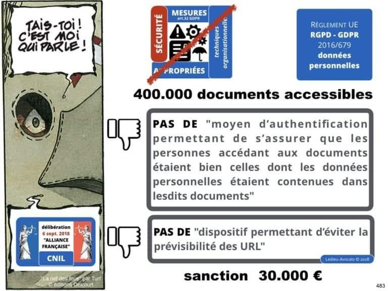 235-RGPD-GDPR-e-Privacy-SYNTHESE-audit-contrat-Constellation-Avocats-©Ledieu-Avocats.483-1024x768